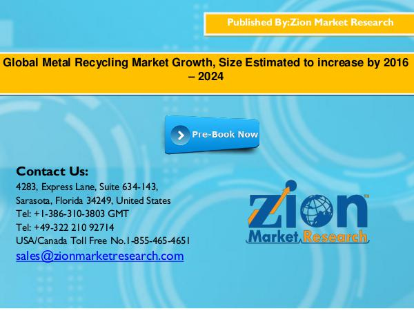 Global Metal Powder Market Will Flourish by 2016 – 2024 Global Metal Recycling Market Growth, Size Estimat
