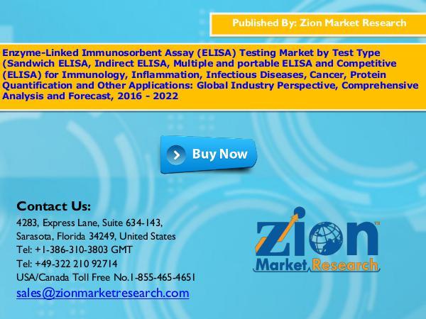 Global Enzyme-Linked Immunosorbent Assay (ELISA) T