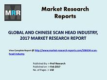 Global Scan Head Industry Analyzed in New Market Report
