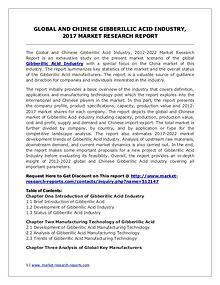 Gibberillic Acid Market Trends and 2022 Forecasts for Manufacturers