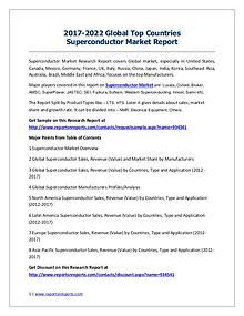 2017-2022 Global Top Countries Superconductor Market Report