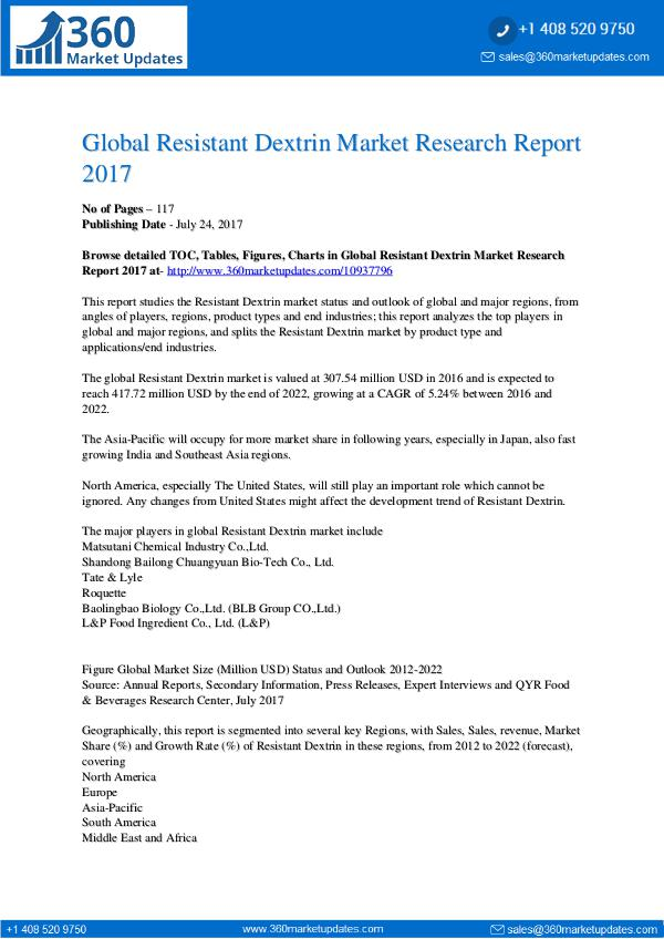 News Global-Resistant-Dextrin-Market-Research-Report-20