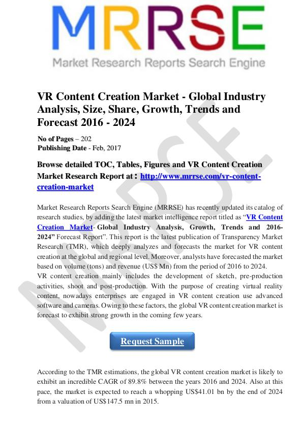 Global VR Content Creation Market