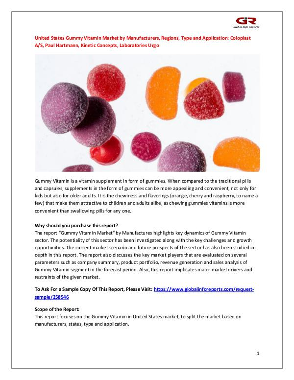 United States Gummy Vitamin Market by Manufacturer