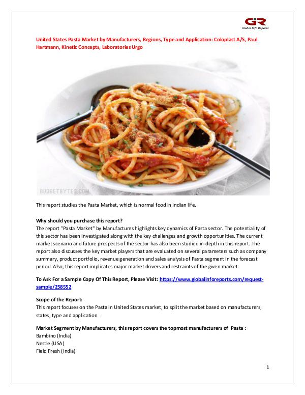 United States Pasta Market by Manufacturers