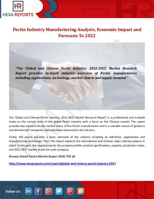Pectin Industry
