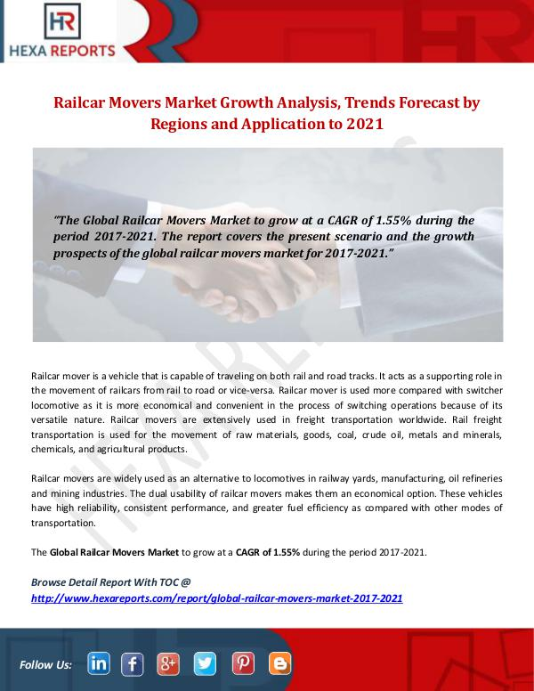 Hexa Reports Industry Railcar Movers Market