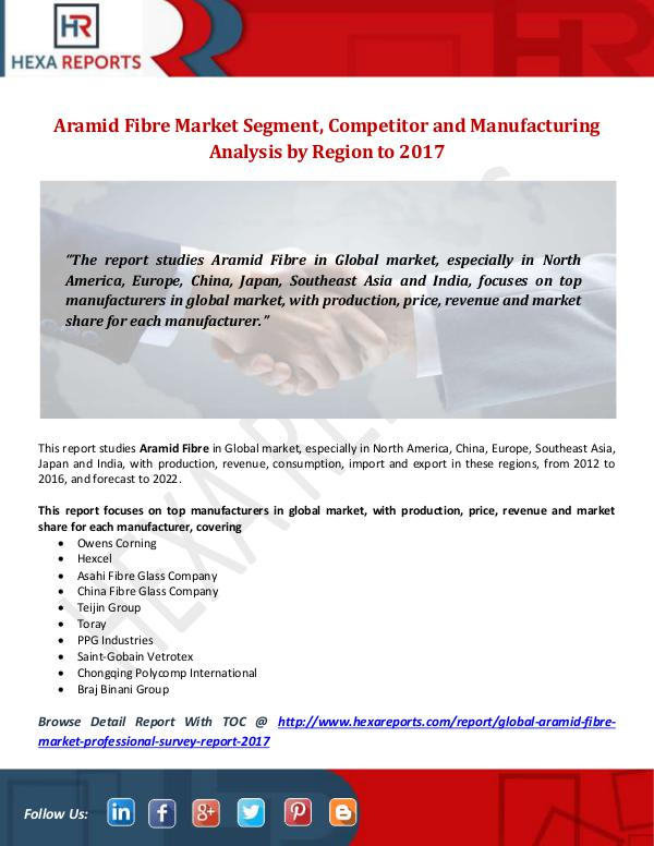 Hexa Reports Industry Aramid Fibre Market
