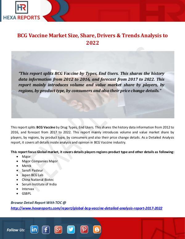 Hexa Reports Industry BCG Vaccine Market