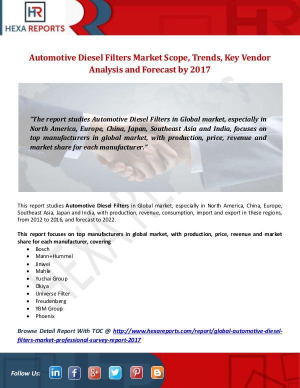 Hexa Reports Industry Automotive Diesel Filters Market
