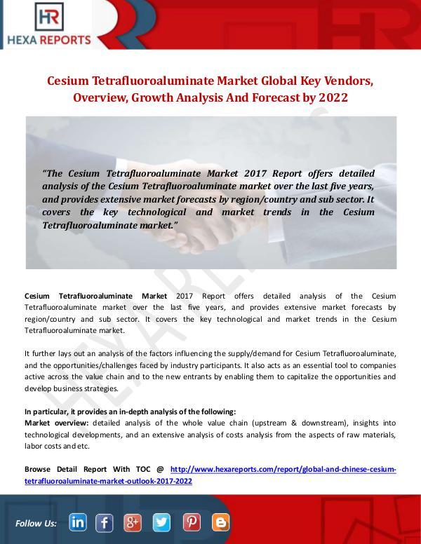 Cesium Tetrafluoroaluminate Market