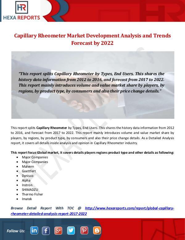 Capillary Rheometer Market Development Analysis