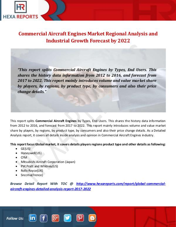 Commercial Aircraft Engines Market Region by 2022
