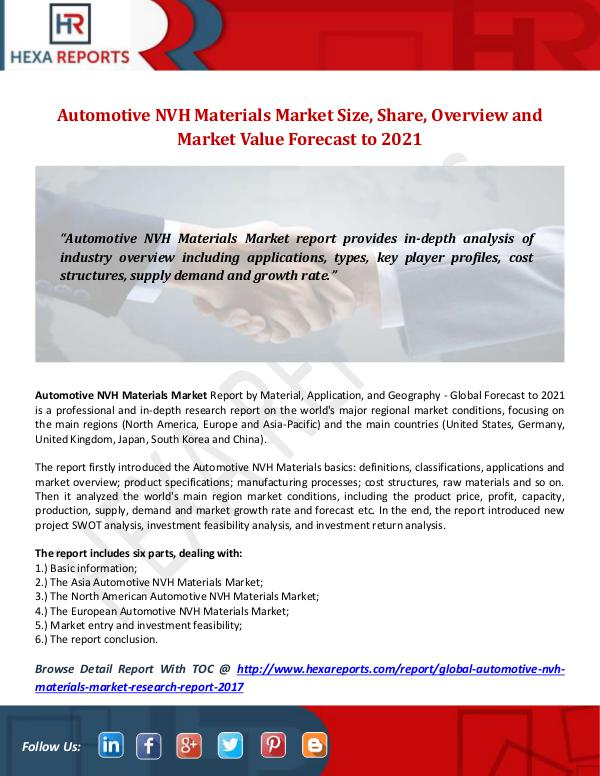 Hexa Reports Industry Automotive NVH Materials Market