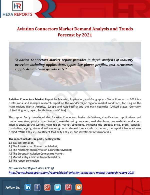Hexa Reports Industry Aviation Connectors Market
