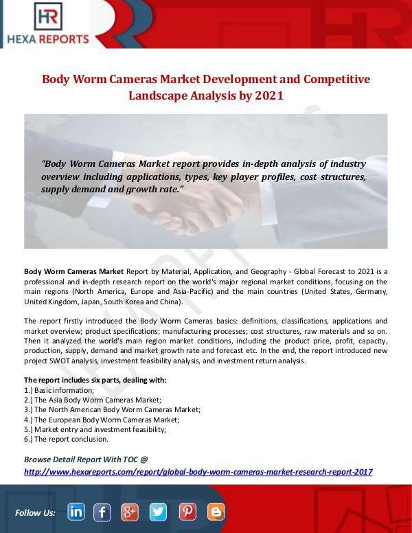 Body Worm Cameras Market
