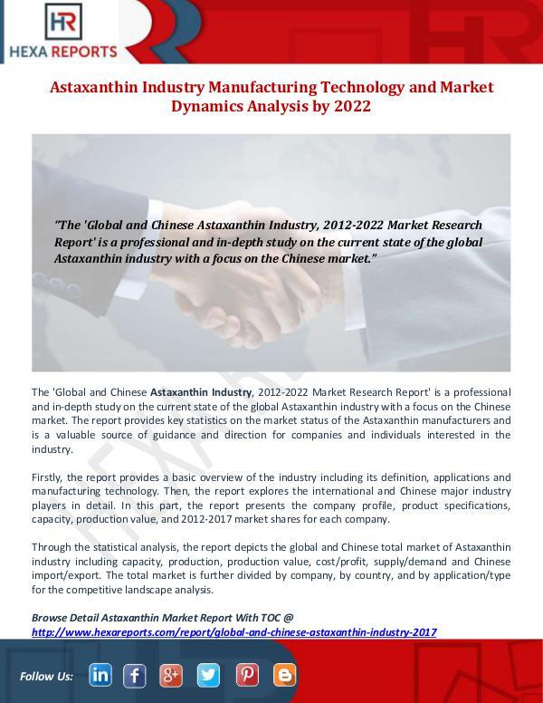 Astaxanthin Industry