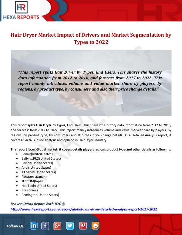 Hexa Reports Industry Hair Dryer Market