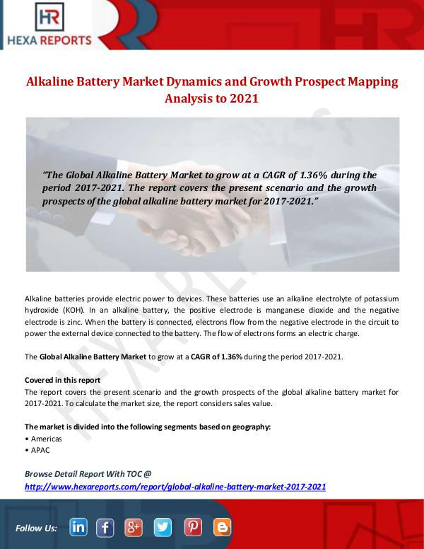 Alkaline Battery Market