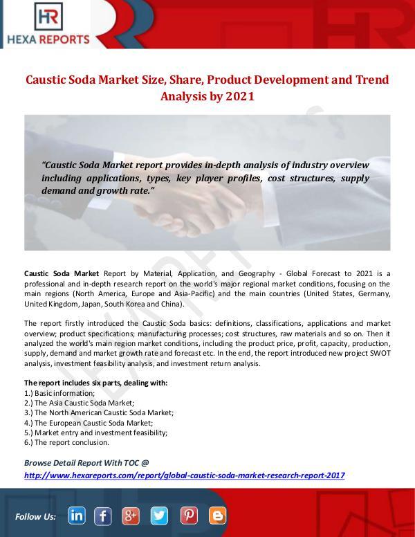 Hexa Reports Industry Caustic Soda Market