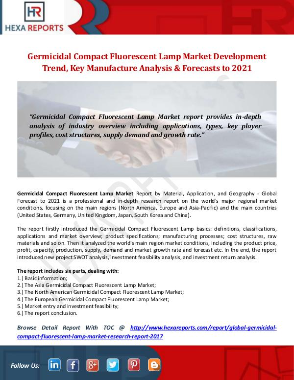 Hexa Reports Industry Germicidal Compact Fluorescent Lamp Market
