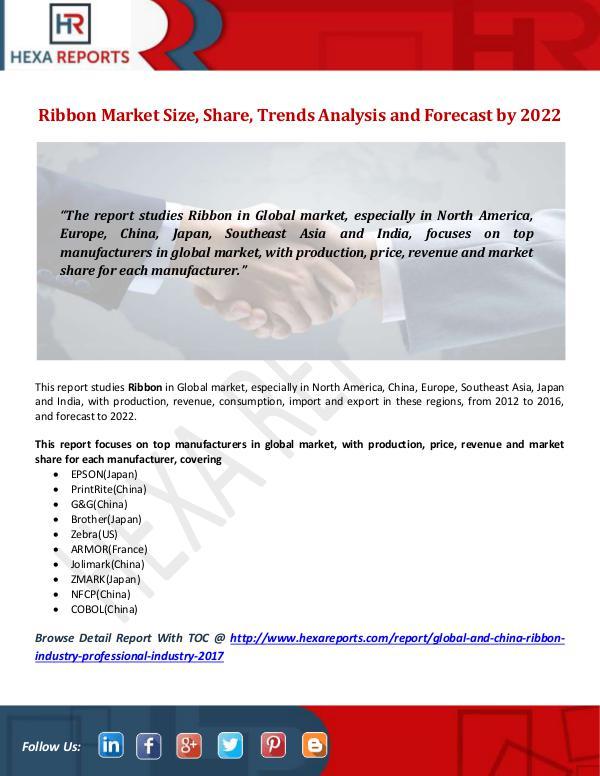Ribbon Market