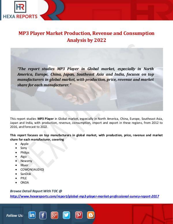 MP3 Player Market