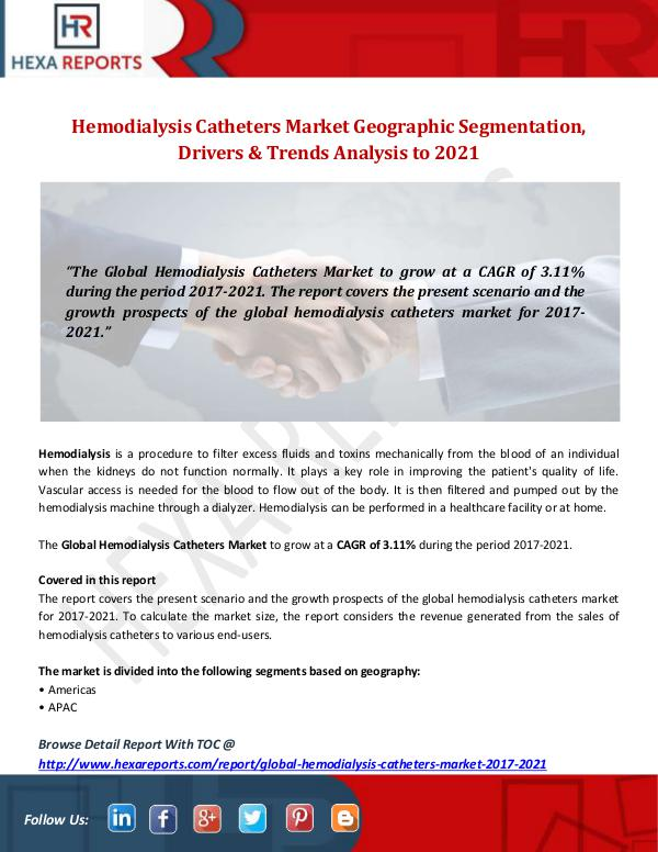 Hemodialysis Catheters Market