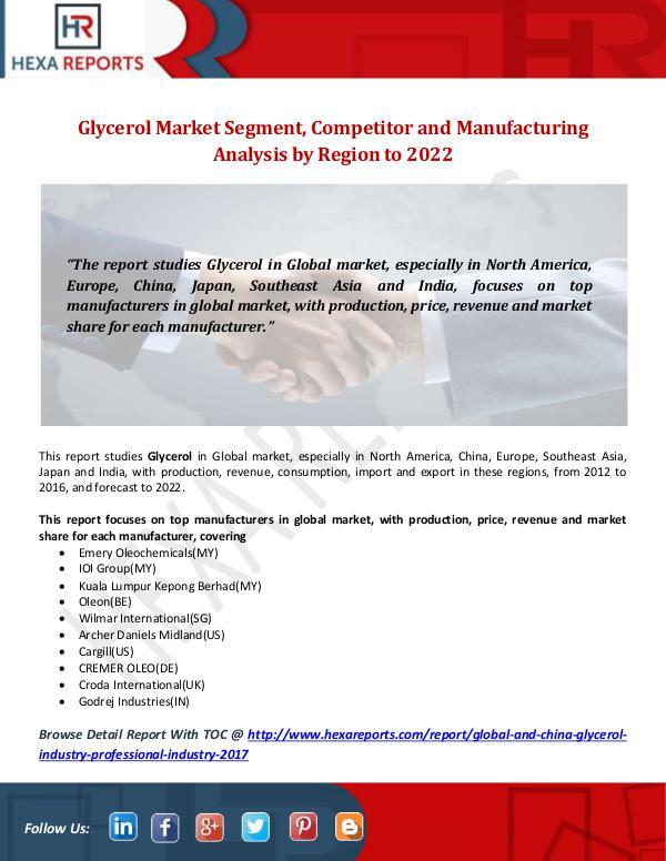 """Glycerol Market """