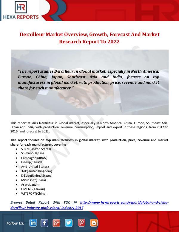 Hexa Reports Industry Derailleur Market