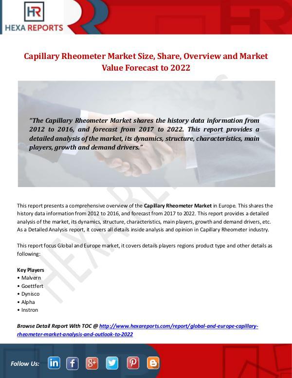 Capillary Rheometer Market