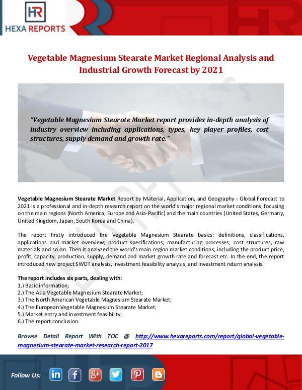 Vegetable Magnesium Stearate Market