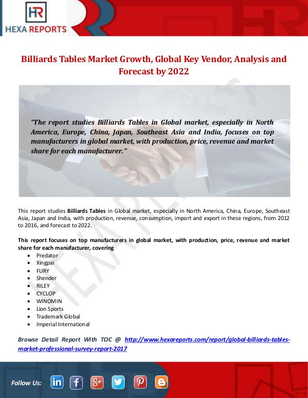 Hexa Reports Industry Billiards Tables Market