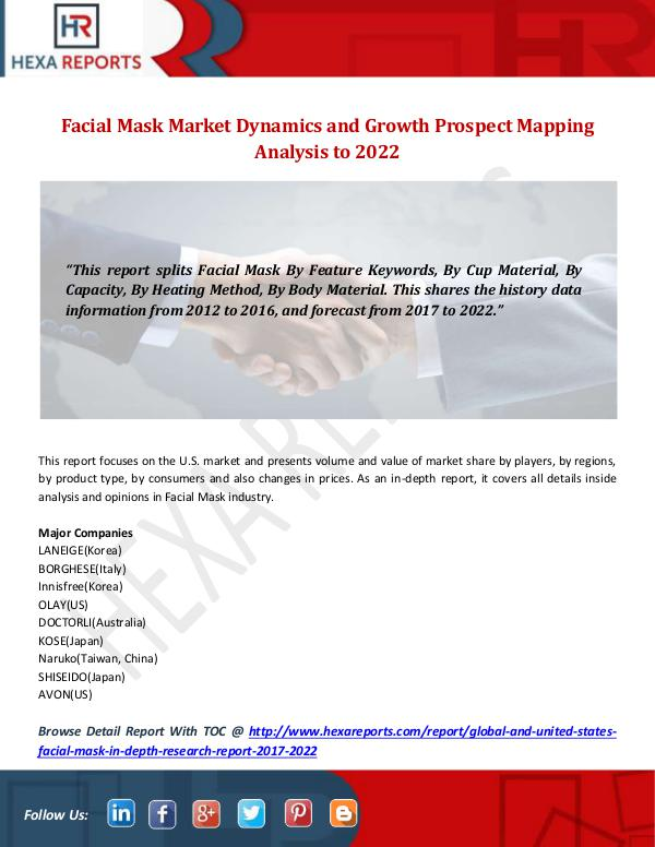 Hexa Reports Industry Facial Mask Market