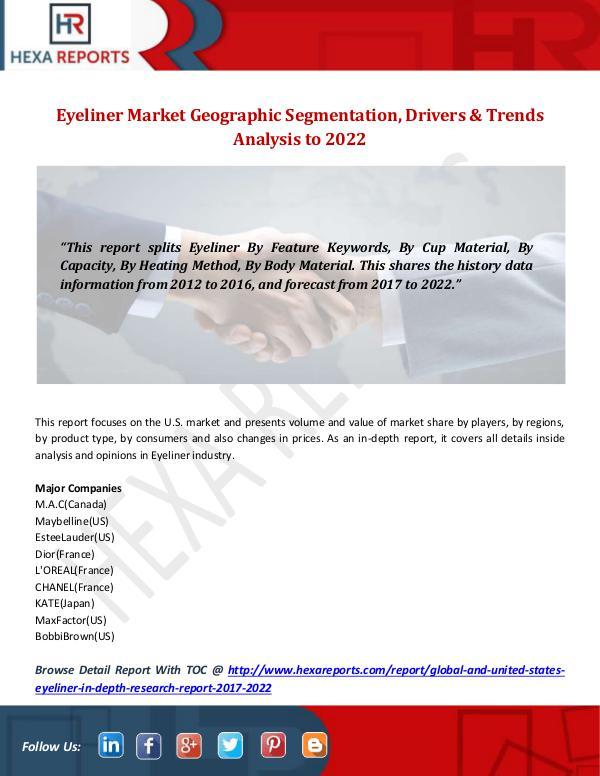 Eyeliner Market