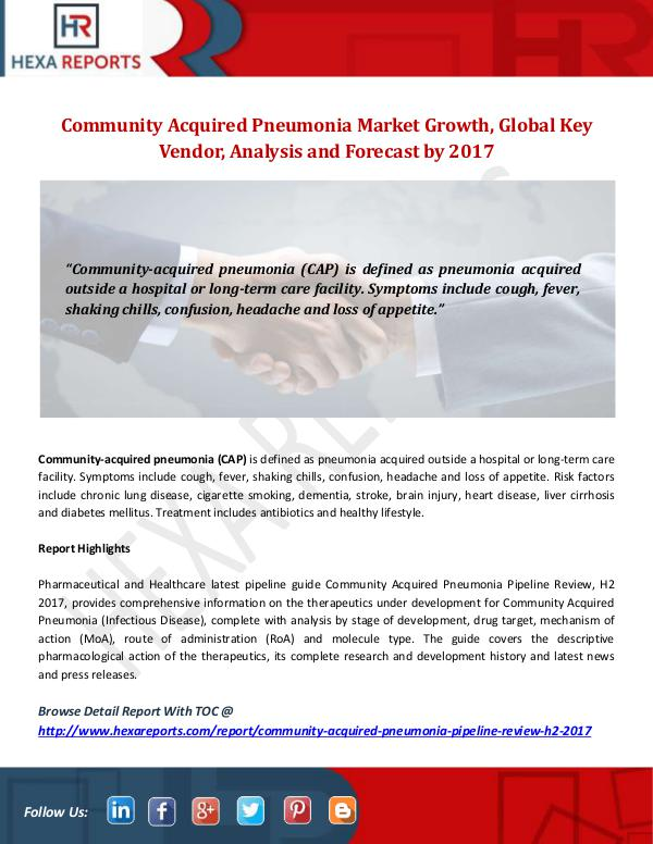Hexa Reports Industry Community Acquired Pneumonia Market