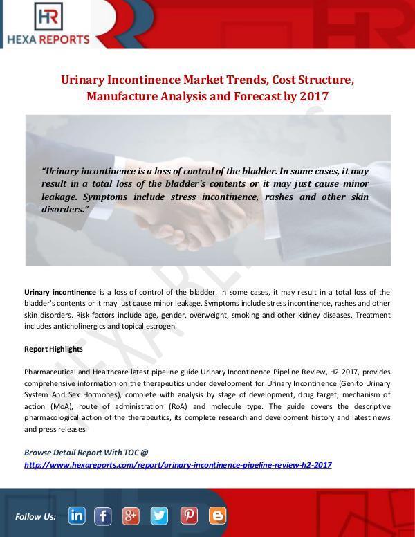 Urinary Incontinence Market