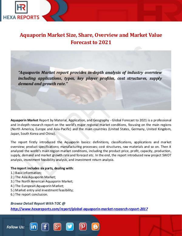 Aquaporin Market