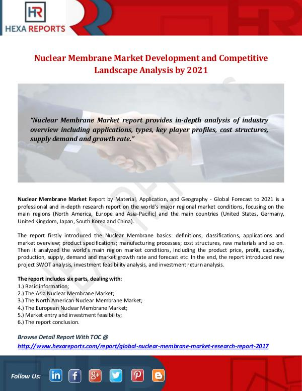 Hexa Reports Industry Nuclear Membrane Market