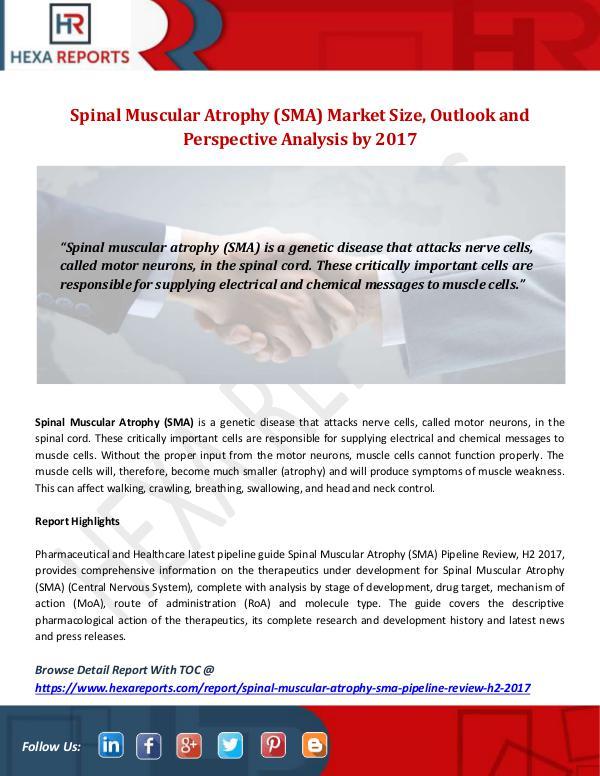 Spinal Muscular Atrophy (SMA) Market