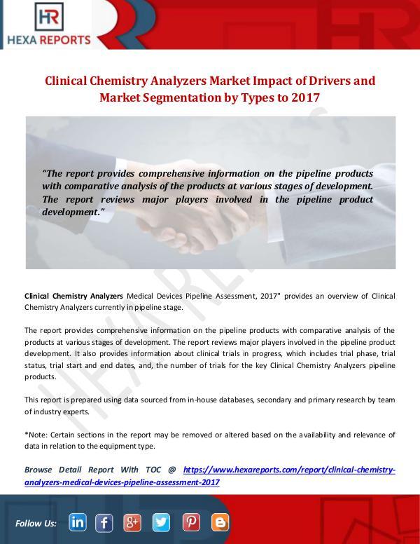 Clinical Chemistry Analyzers Market