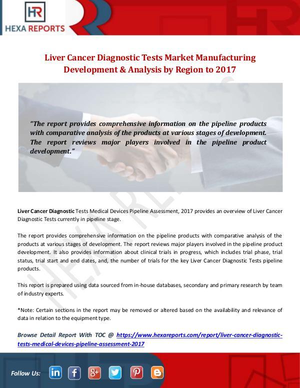 Liver Cancer Diagnostic Tests Market