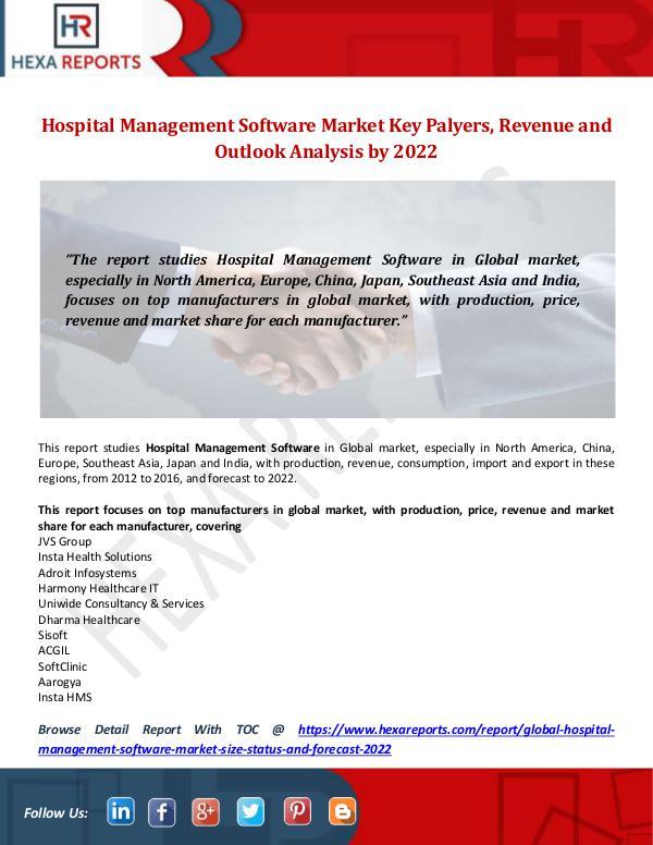 Hospital Management Software Market