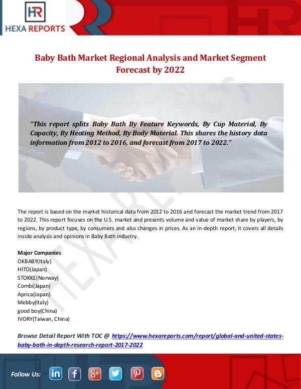 Hexa Reports Industry Baby Bath Market