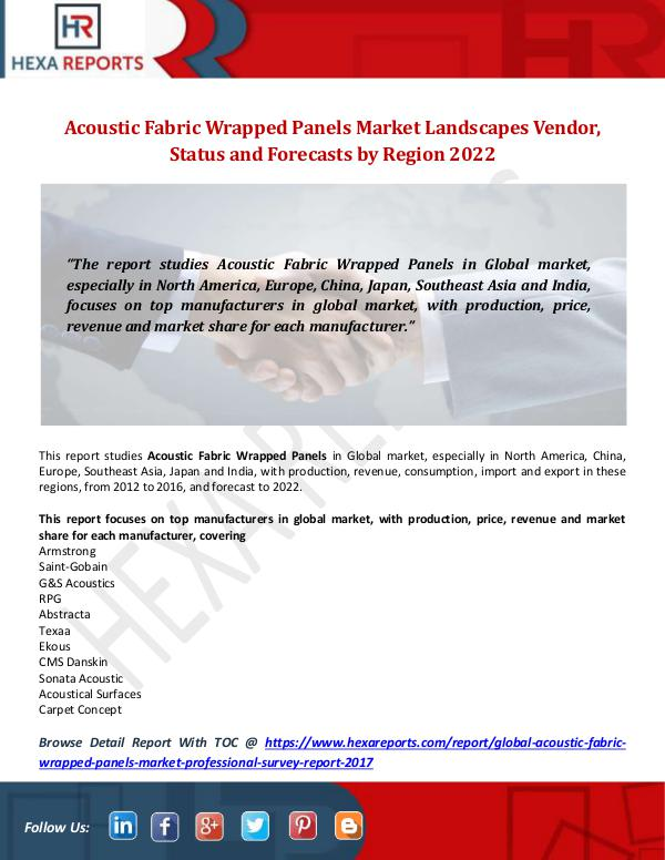 Acoustic Fabric Wrapped Panels Market