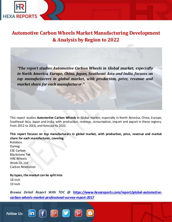 Automotive Carbon Wheels Market