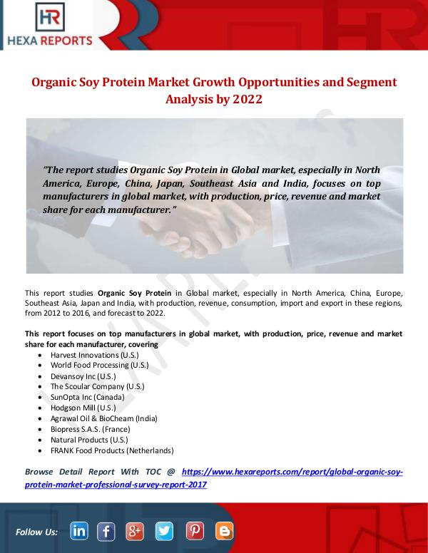 Hexa Reports Industry Organic Soy Protein Market