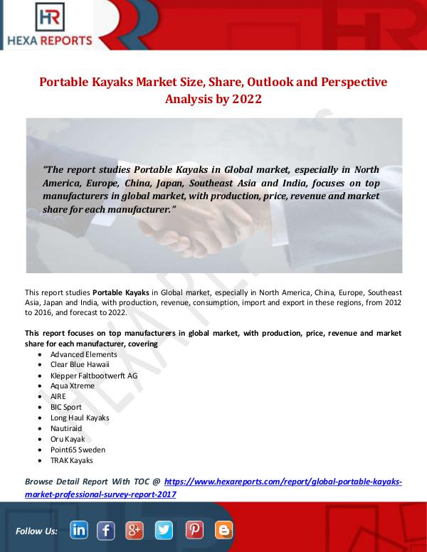 Hexa Reports Industry Portable Kayaks Market