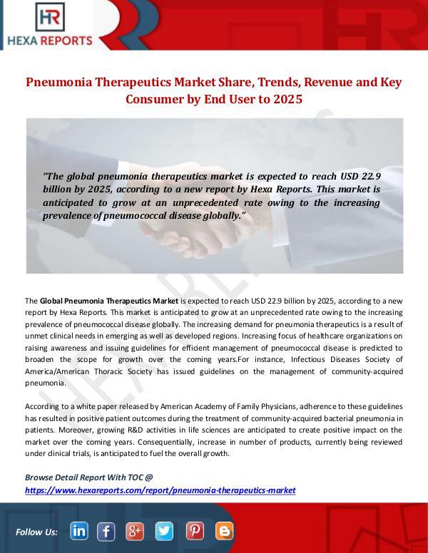 Hexa Reports Industry Pneumonia Therapeutics Market