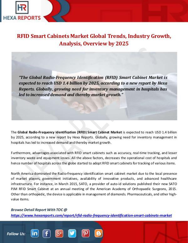 RFID Smart Cabinets Market